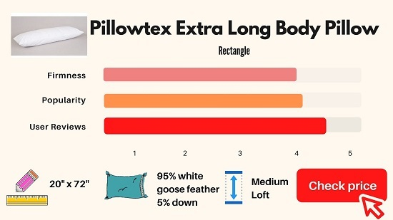 pillowtex white goose feather and down long body pillow review